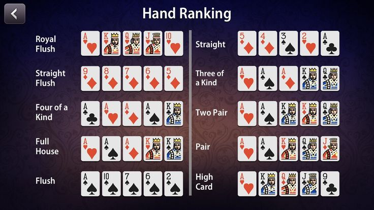 panduan game poker