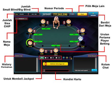 Website Judi Poker99 Deposit 10 Ribu